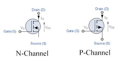 N-Type P-Type Diagram